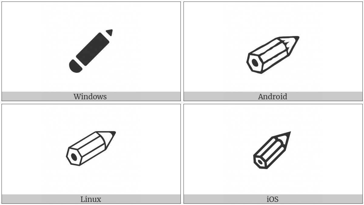 Upper Right Pencil on various operating systems