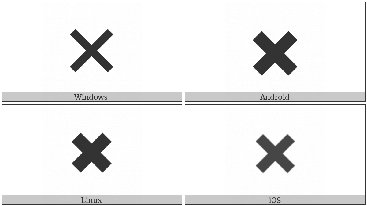 Heavy Multiplication X on various operating systems