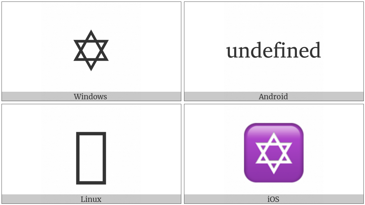Star Of David on various operating systems