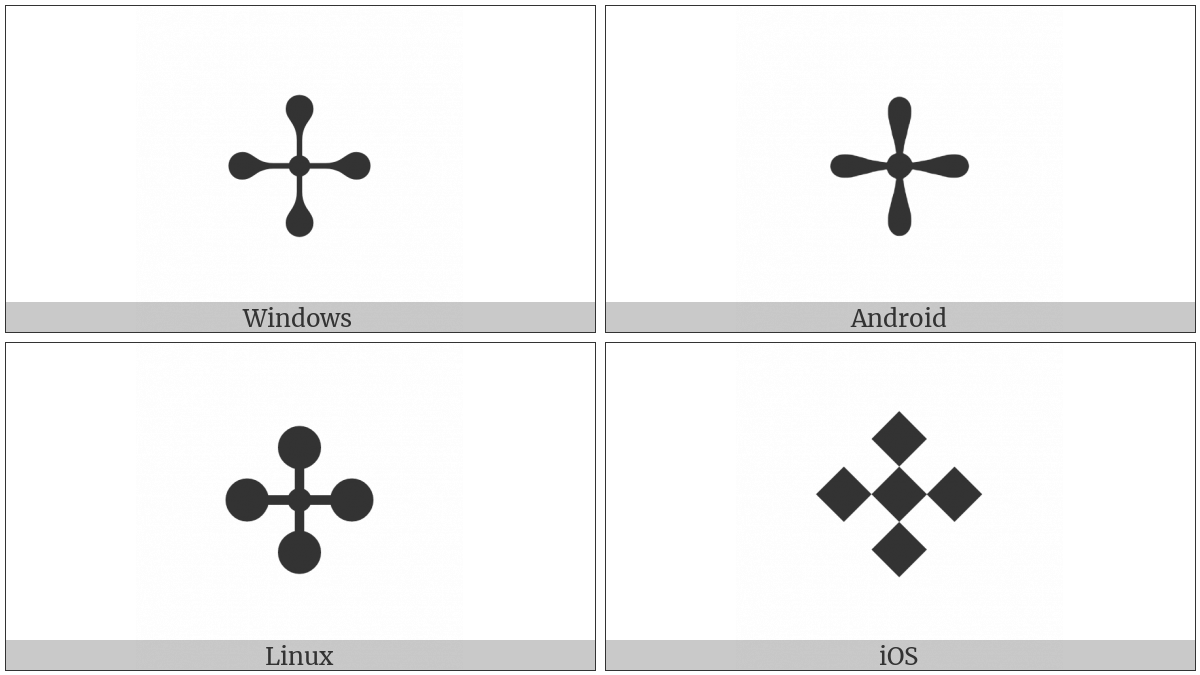 Four Balloon-Spoked Asterisk on various operating systems