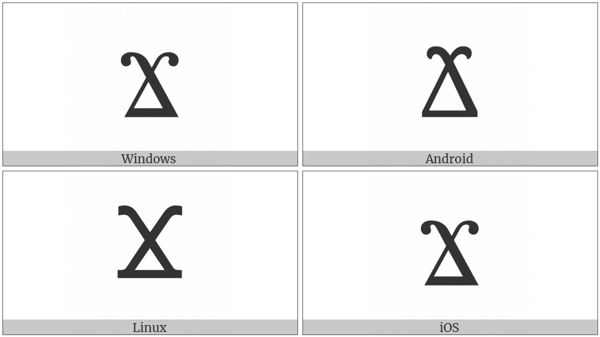 Coptic Capital Letter Gangia on various operating systems