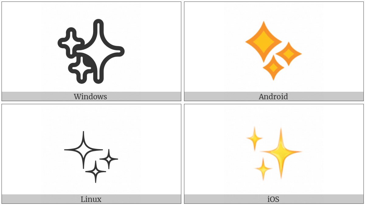Sparkles on various operating systems