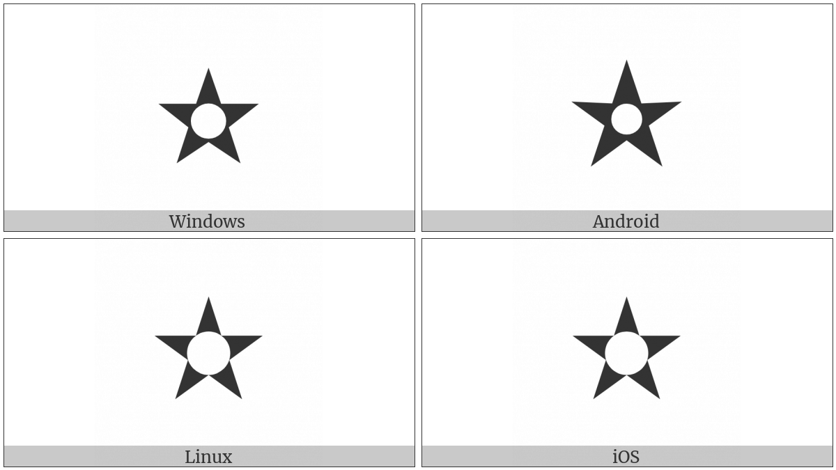 Open Centre Black Star on various operating systems