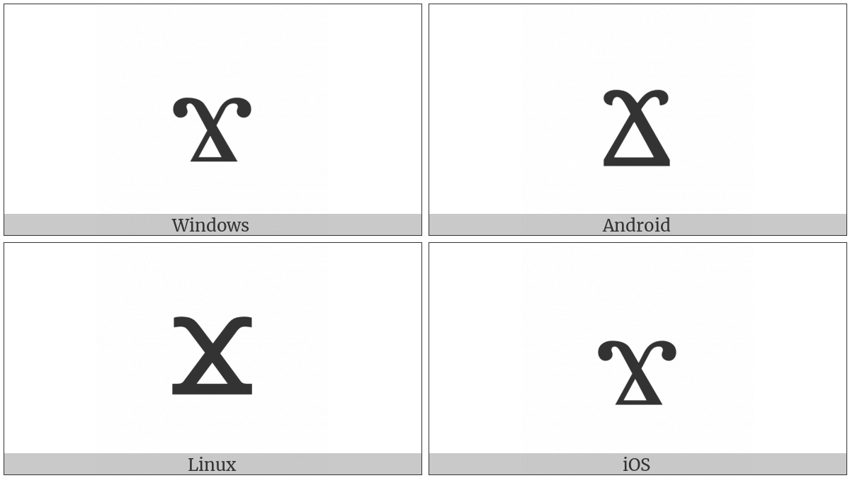 Coptic Small Letter Gangia on various operating systems