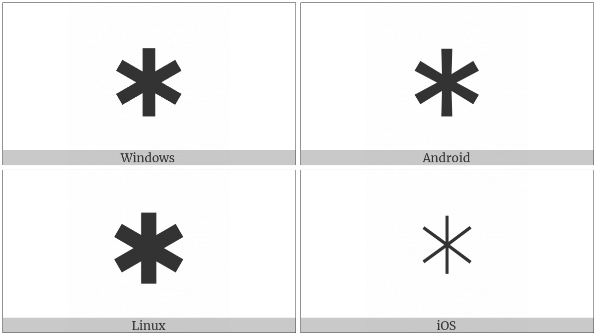 Heavy Asterisk on various operating systems