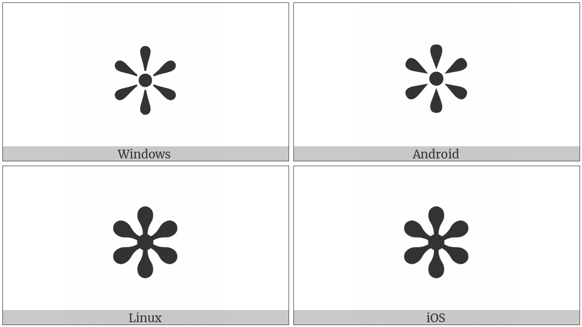 Teardrop-Spoked Asterisk on various operating systems