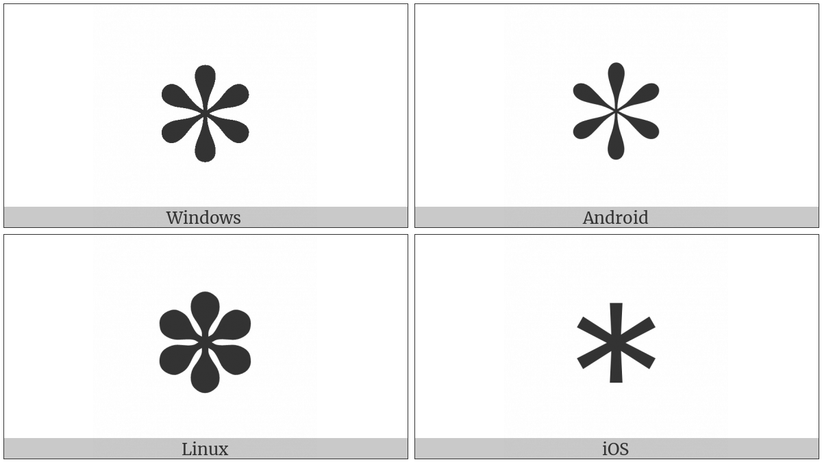 Heavy Teardrop-Spoked Asterisk on various operating systems