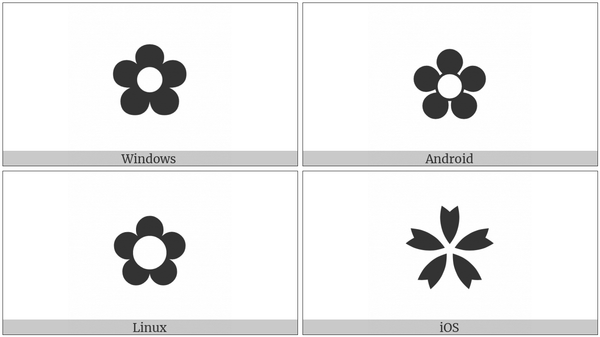 Black Florette on various operating systems