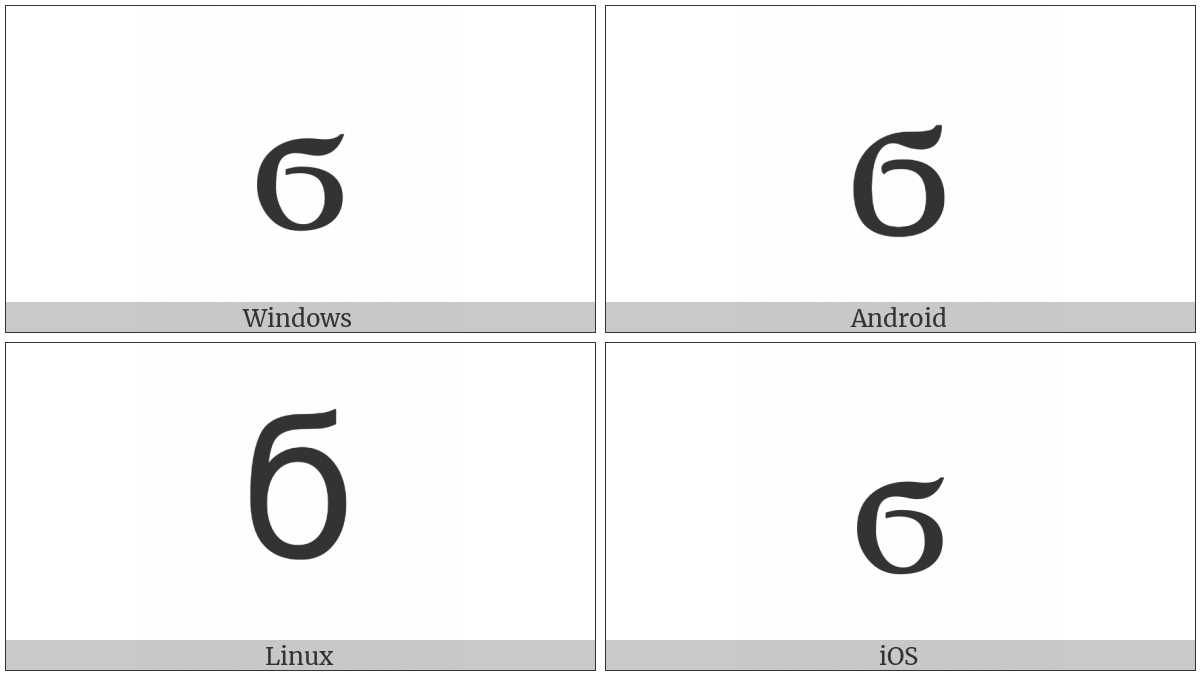 Coptic Small Letter Shima on various operating systems