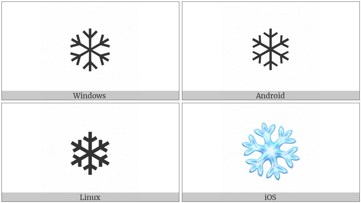 SNOWFLAKE utf-8 character