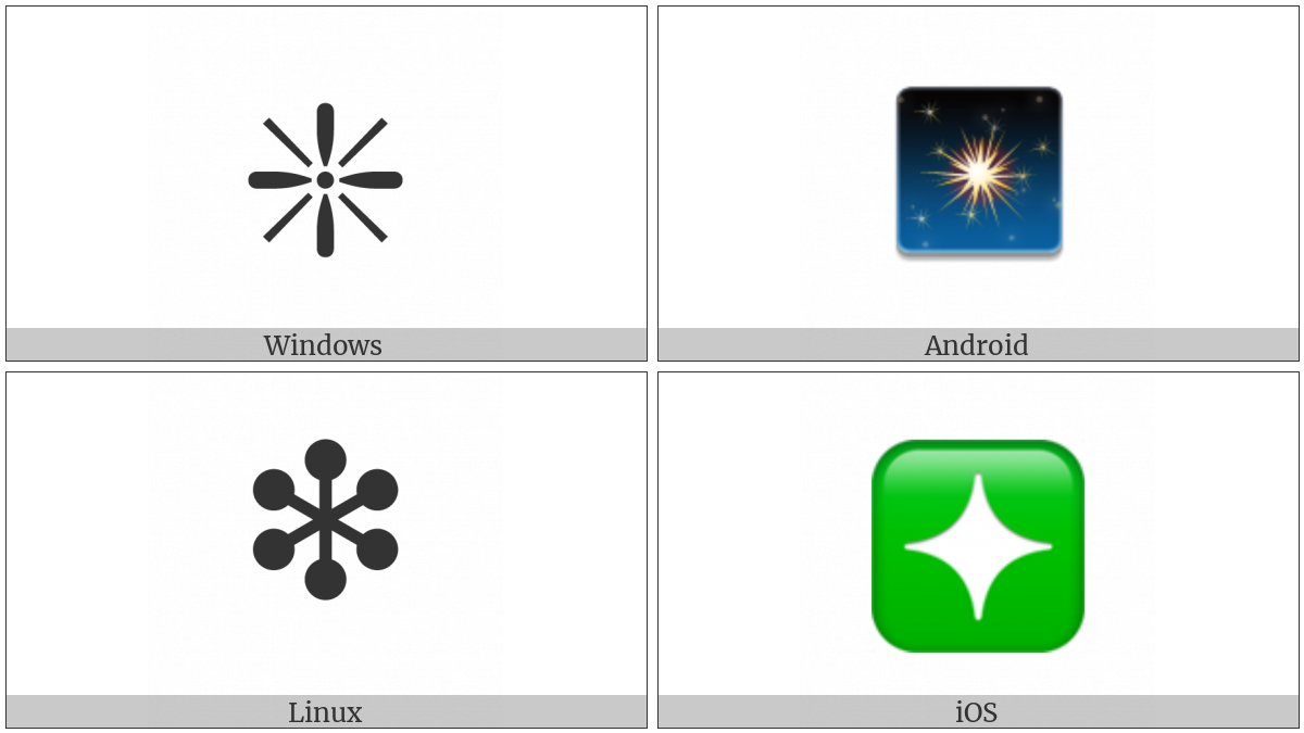 Sparkle on various operating systems
