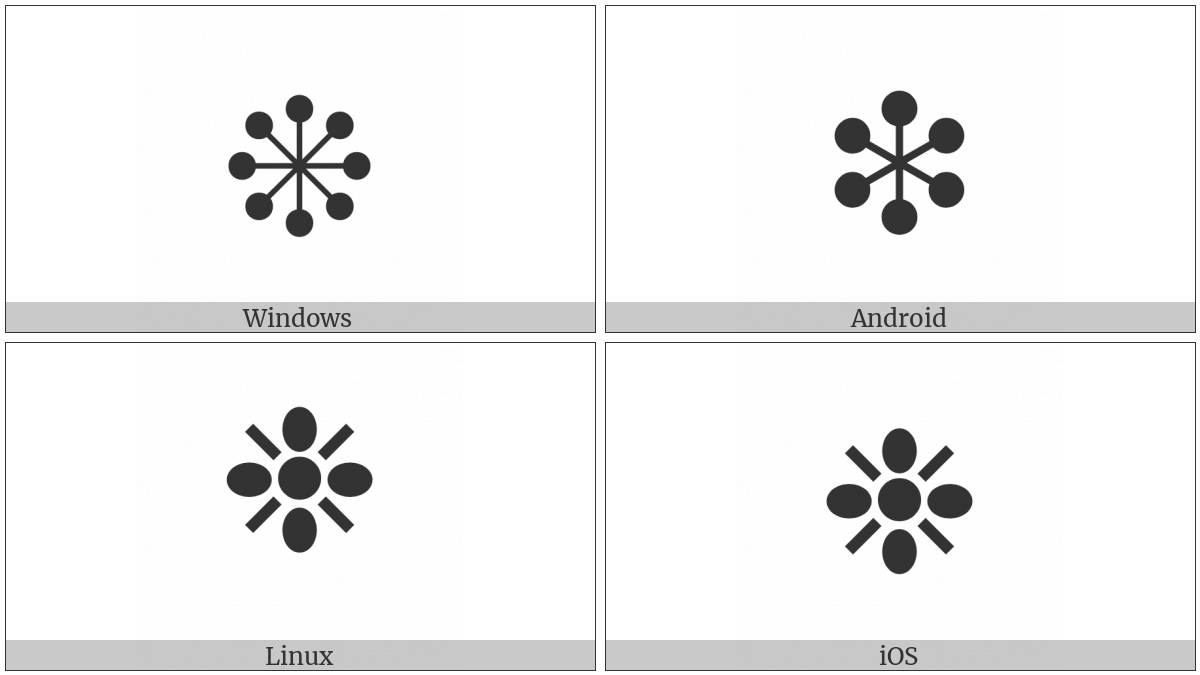 Balloon-Spoked Asterisk on various operating systems