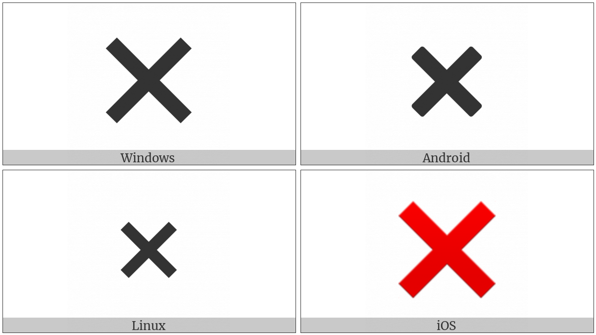 Cross Mark on various operating systems