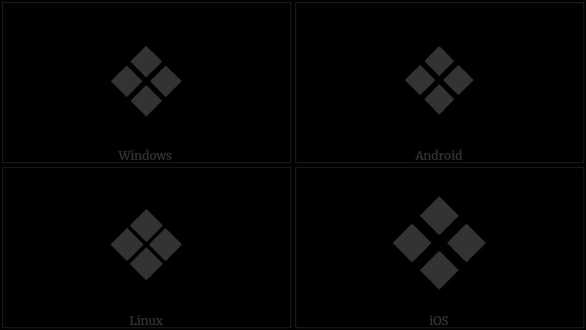 Black Diamond Minus White X on various operating systems