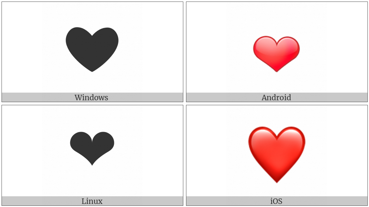 Heavy Black Heart on various operating systems