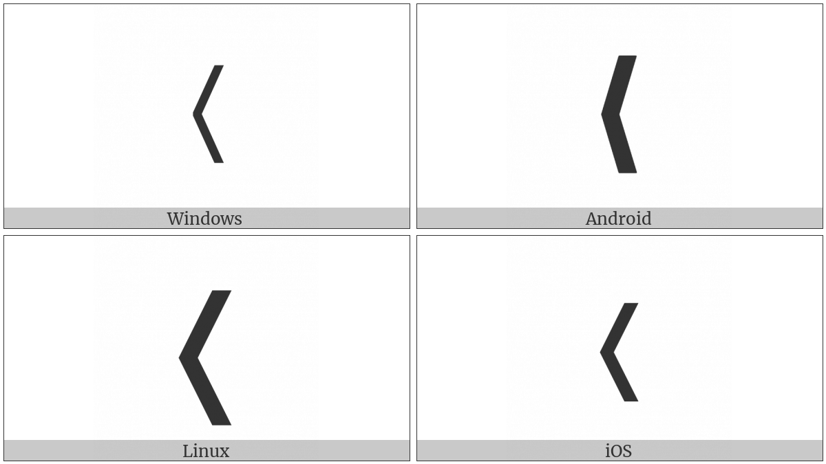 Medium Left-Pointing Angle Bracket Ornament on various operating systems