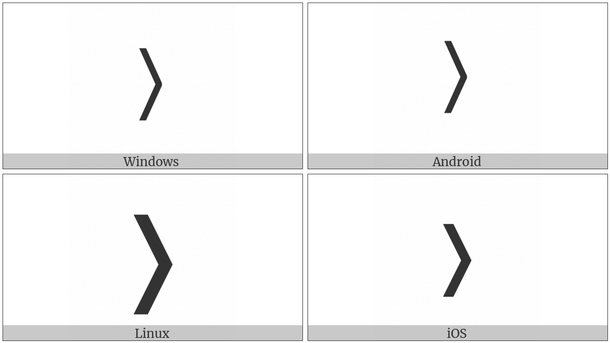 Medium Right-Pointing Angle Bracket Ornament on various operating systems