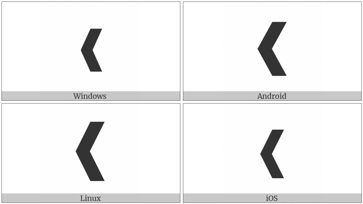 Heavy Left-Pointing Angle Bracket Ornament on various operating systems