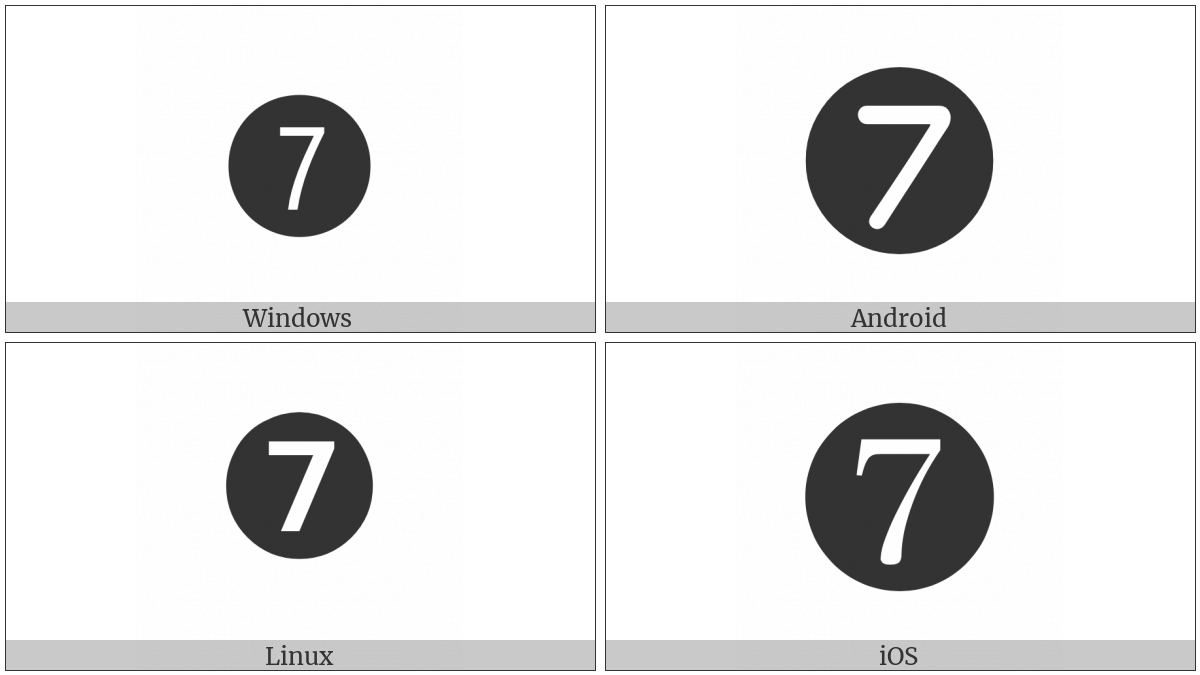 Dingbat Negative Circled Digit Seven on various operating systems