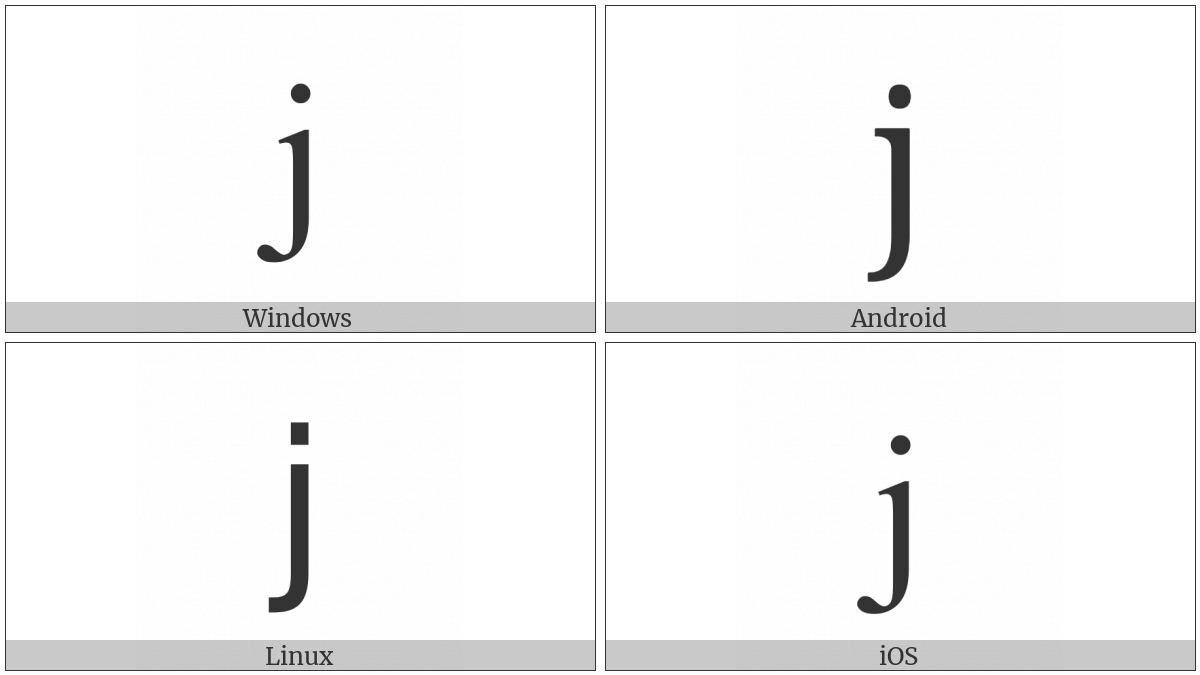 Greek Letter Yot on various operating systems