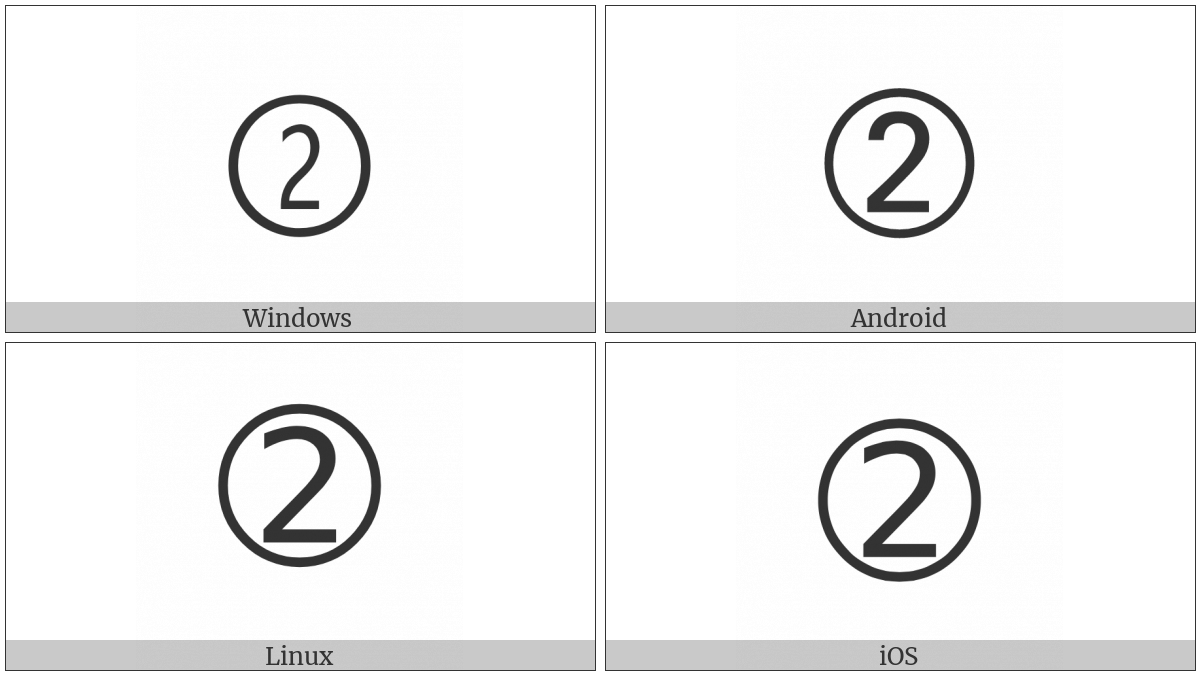Dingbat Circled Sans-Serif Digit Two on various operating systems