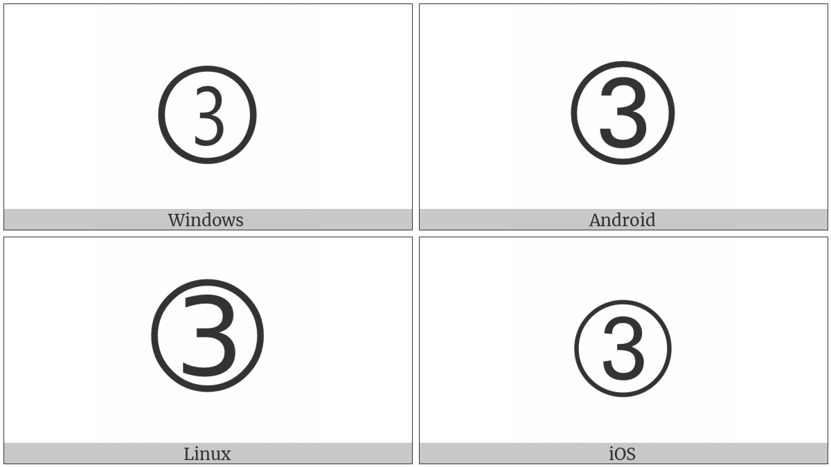 Dingbat Circled Sans-Serif Digit Three on various operating systems