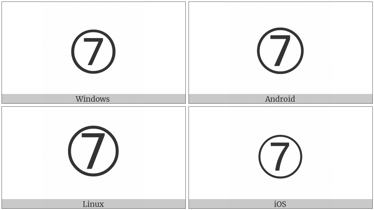 Dingbat Circled Sans-Serif Digit Seven on various operating systems