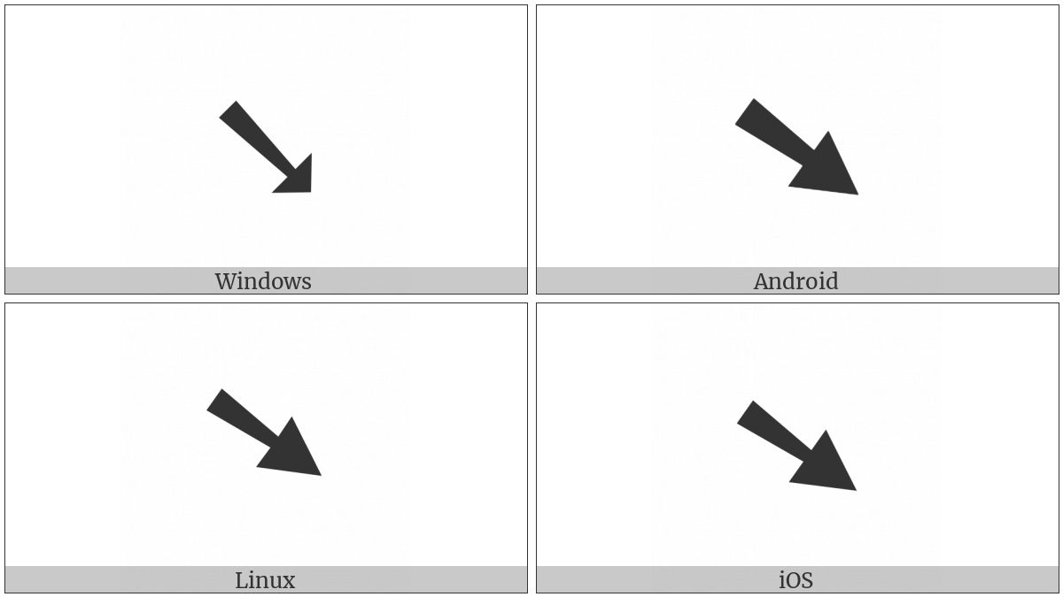 Heavy South East Arrow on various operating systems