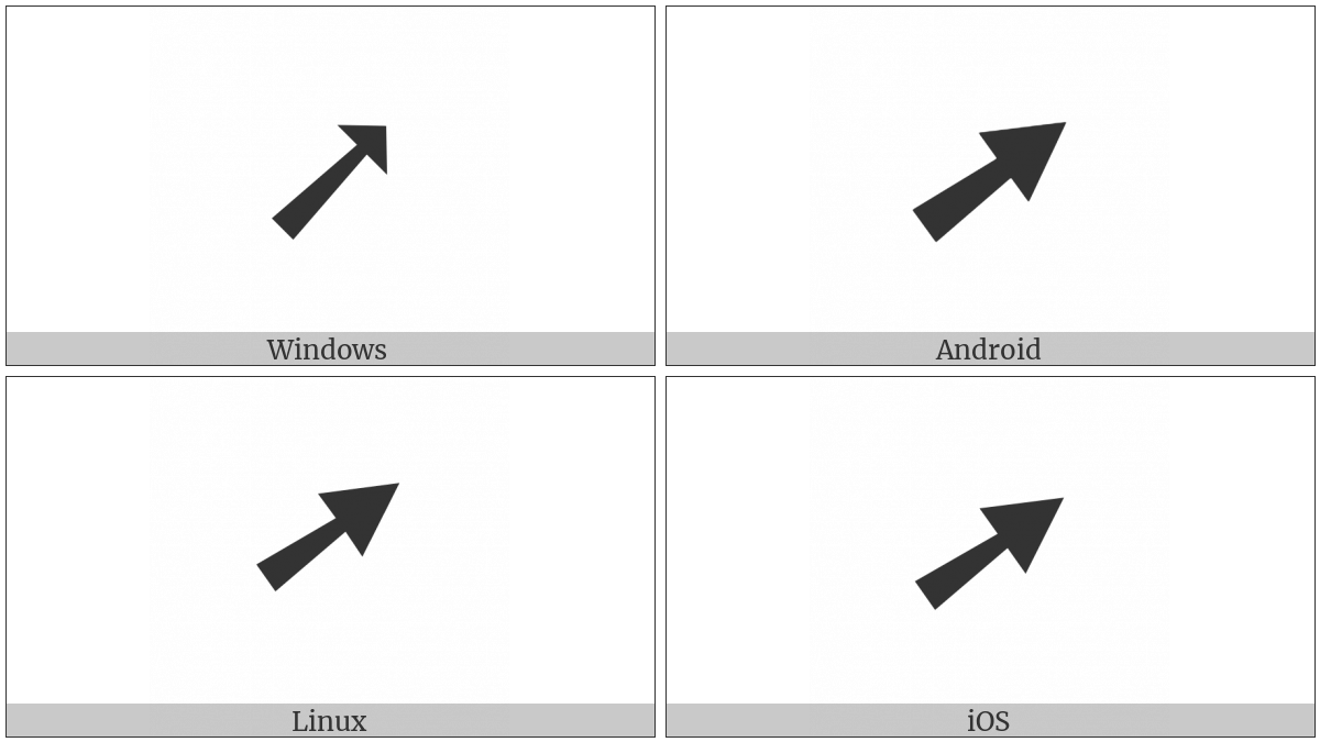 Heavy North East Arrow on various operating systems