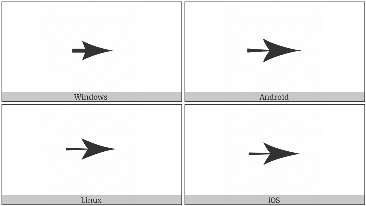 Drafting Point Rightwards Arrow on various operating systems