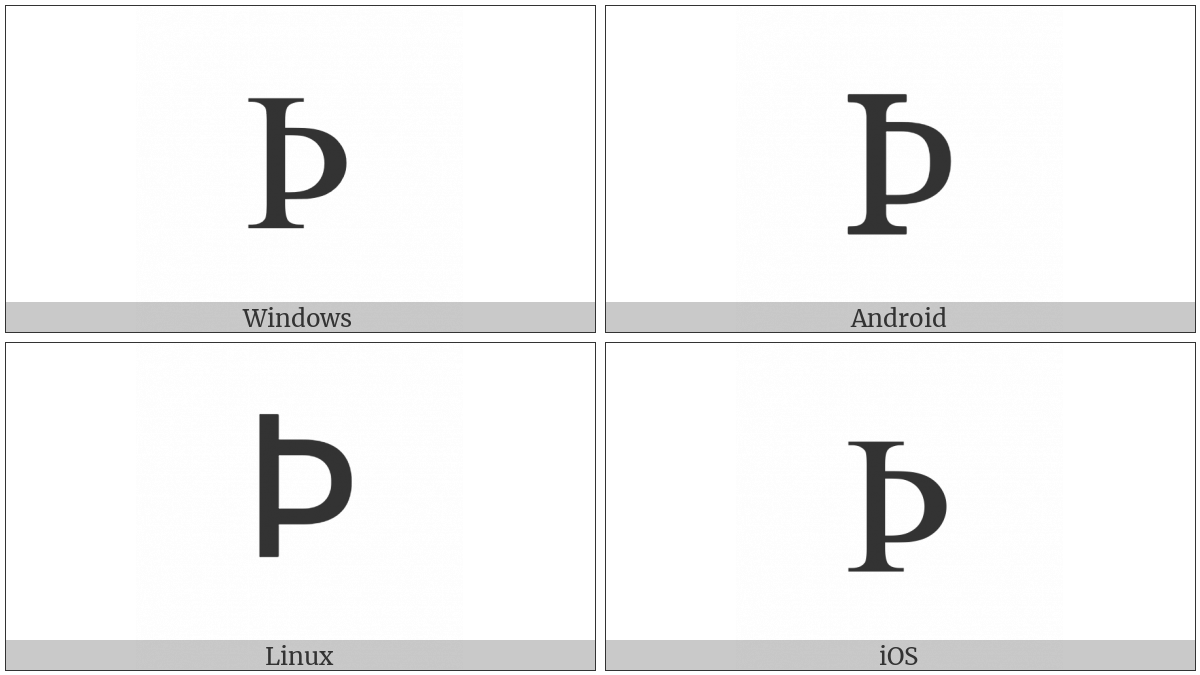 Greek Capital Letter Sho on various operating systems