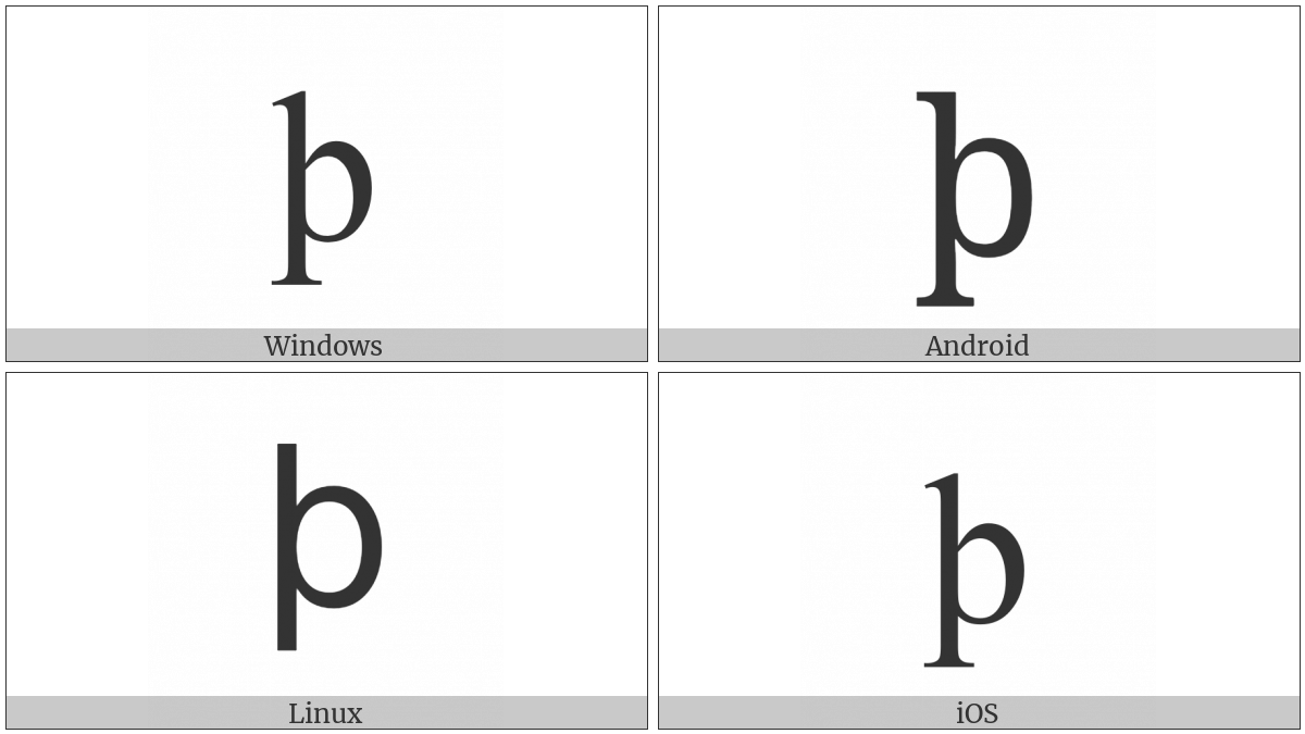 Greek Small Letter Sho on various operating systems