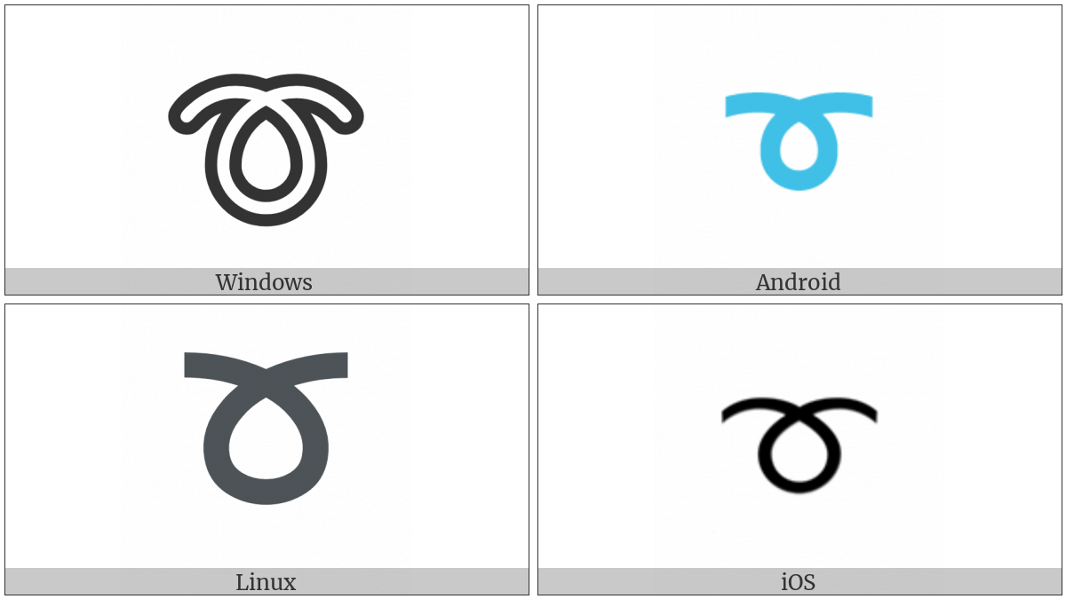 Curly Loop on various operating systems