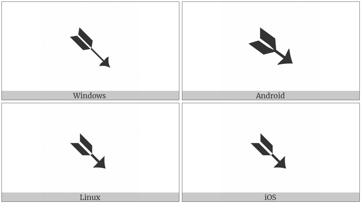 Black-Feathered South East Arrow on various operating systems