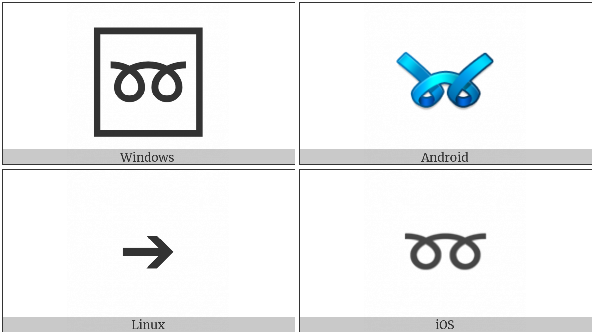 Double Curly Loop on various operating systems