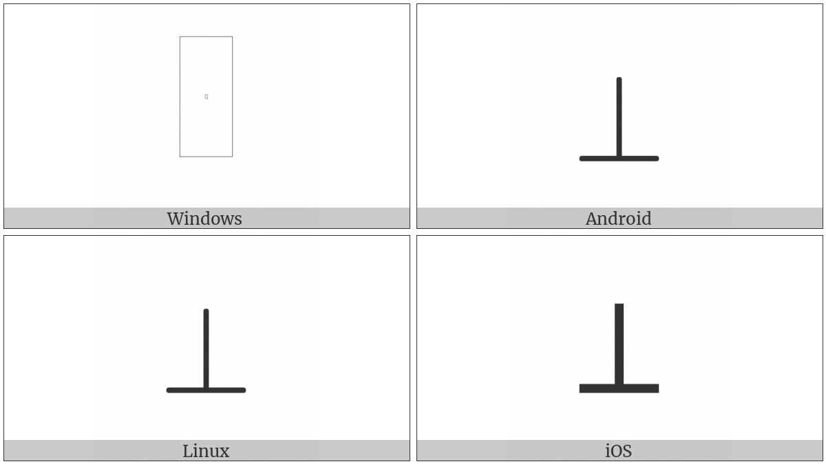 Perpendicular on various operating systems