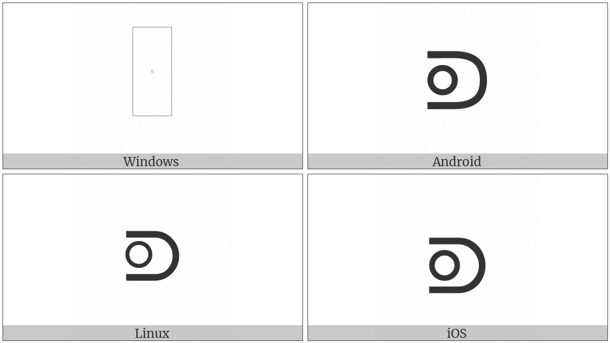 Open Superset on various operating systems