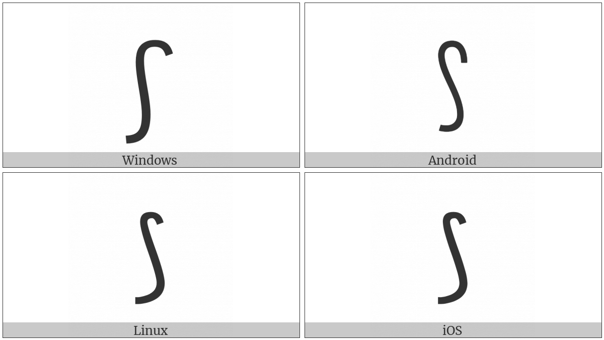 Right S-Shaped Bag Delimiter on various operating systems