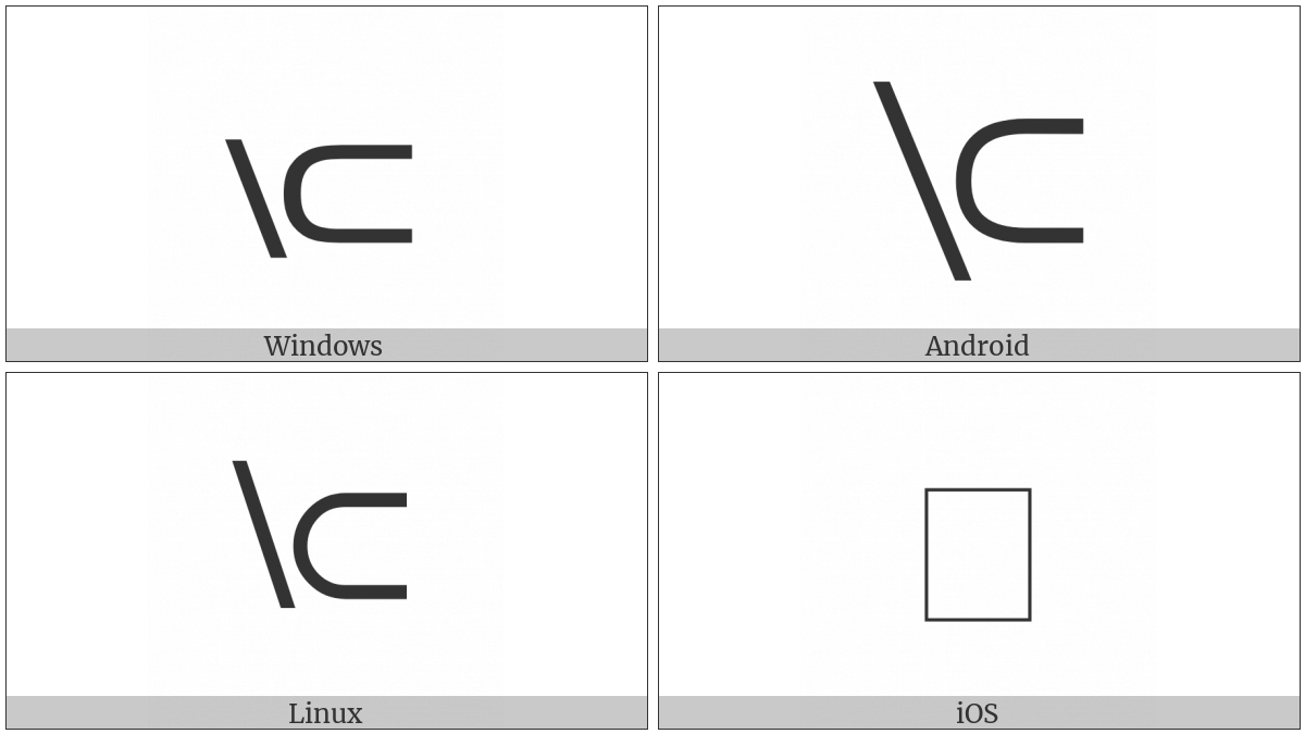 Reverse Solidus Preceding Subset on various operating systems