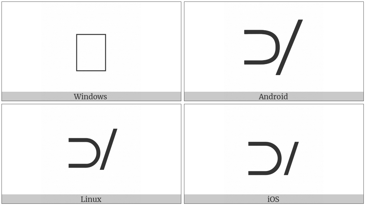 Superset Preceding Solidus on various operating systems