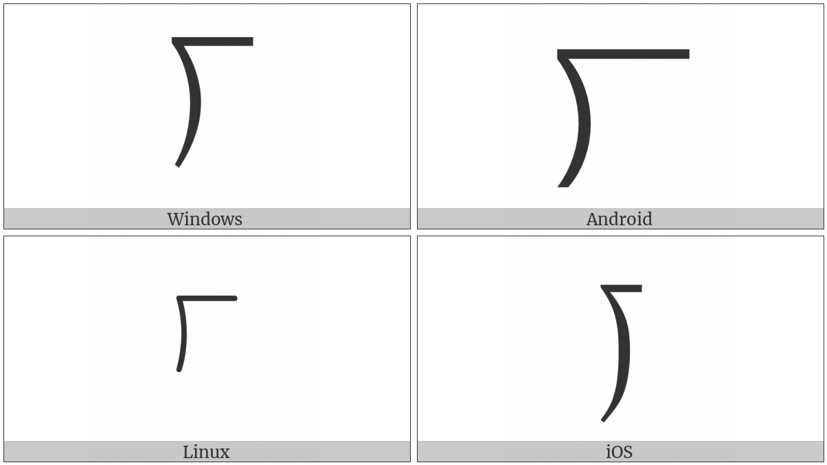 Long Division Utf 8 Icons