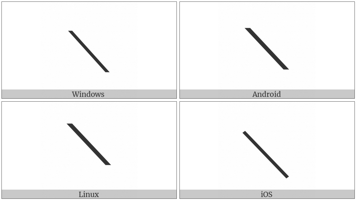 Mathematical Falling Diagonal on various operating systems