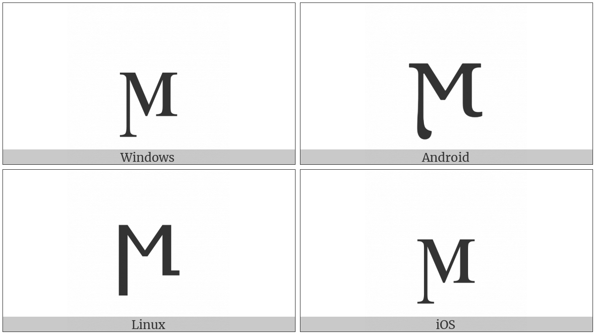 Greek Small Letter San on various operating systems