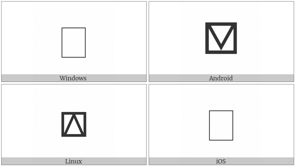 Squared Logical And on various operating systems
