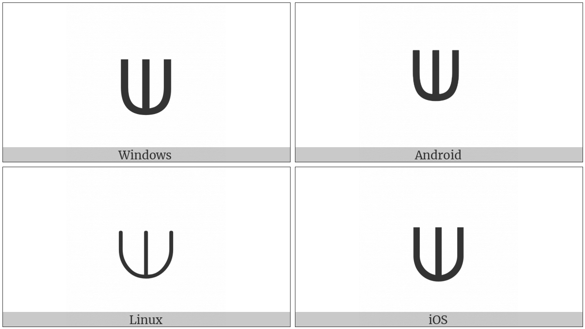Element Of Opening Upwards on various operating systems