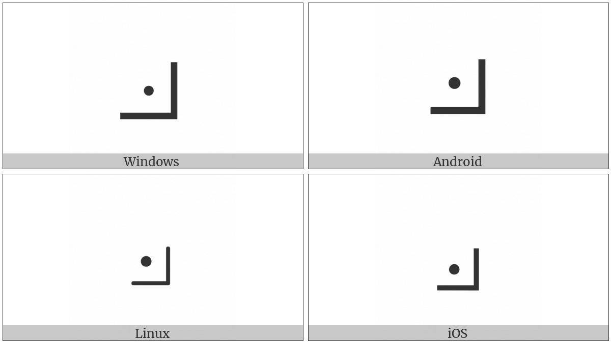 Lower Right Corner With Dot on various operating systems