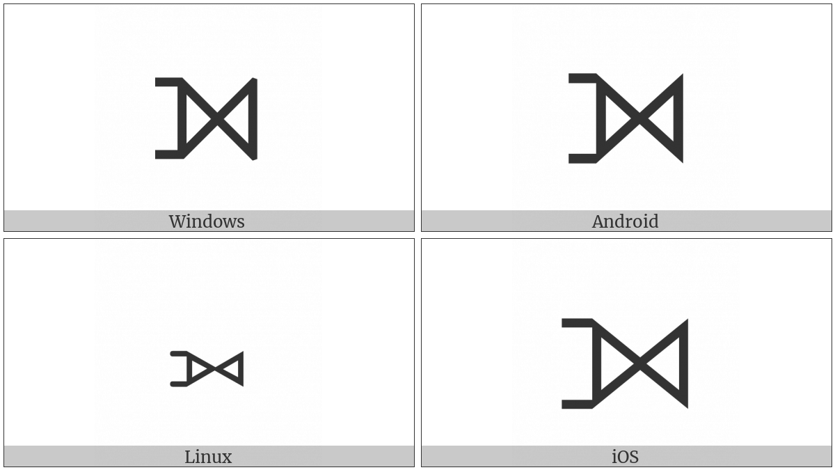 Left Outer Join on various operating systems
