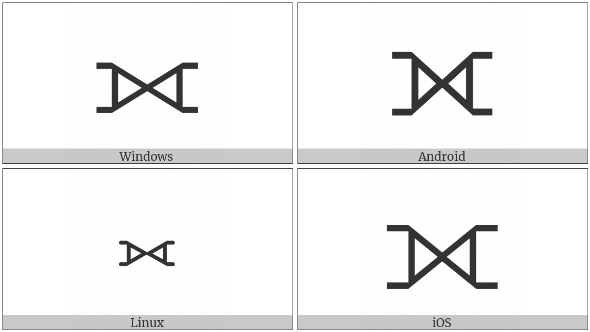 Full Outer Join on various operating systems