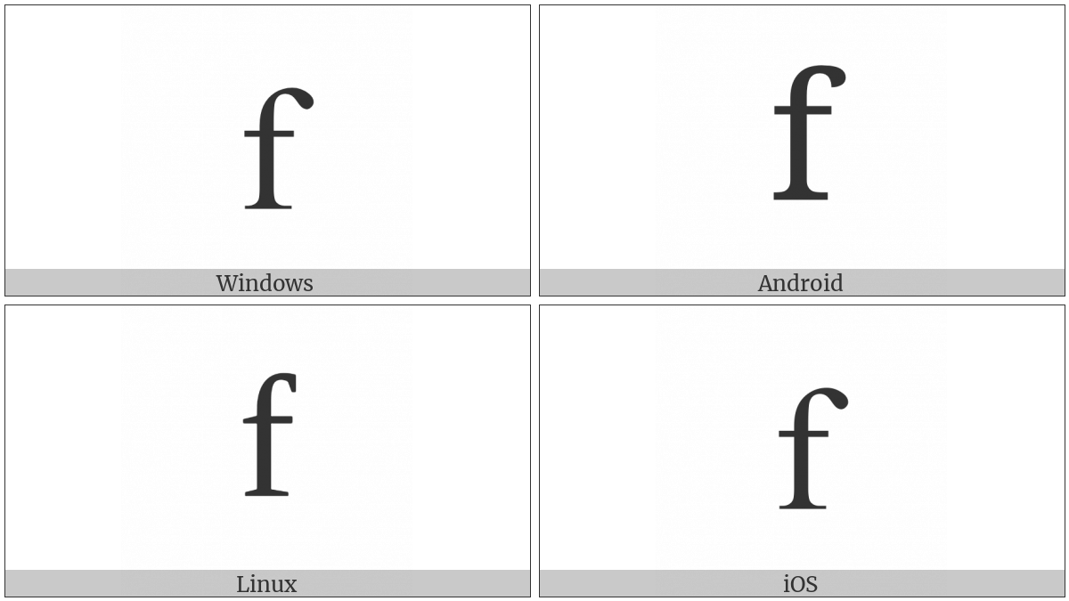 Latin Small Letter F on various operating systems