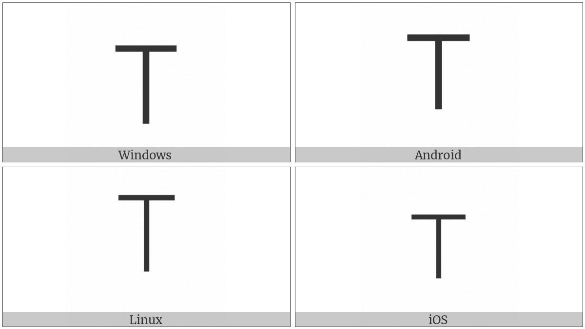 Large Down Tack on various operating systems